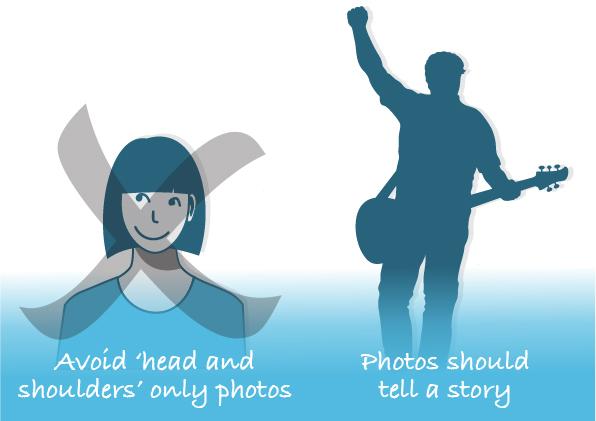 Use photos